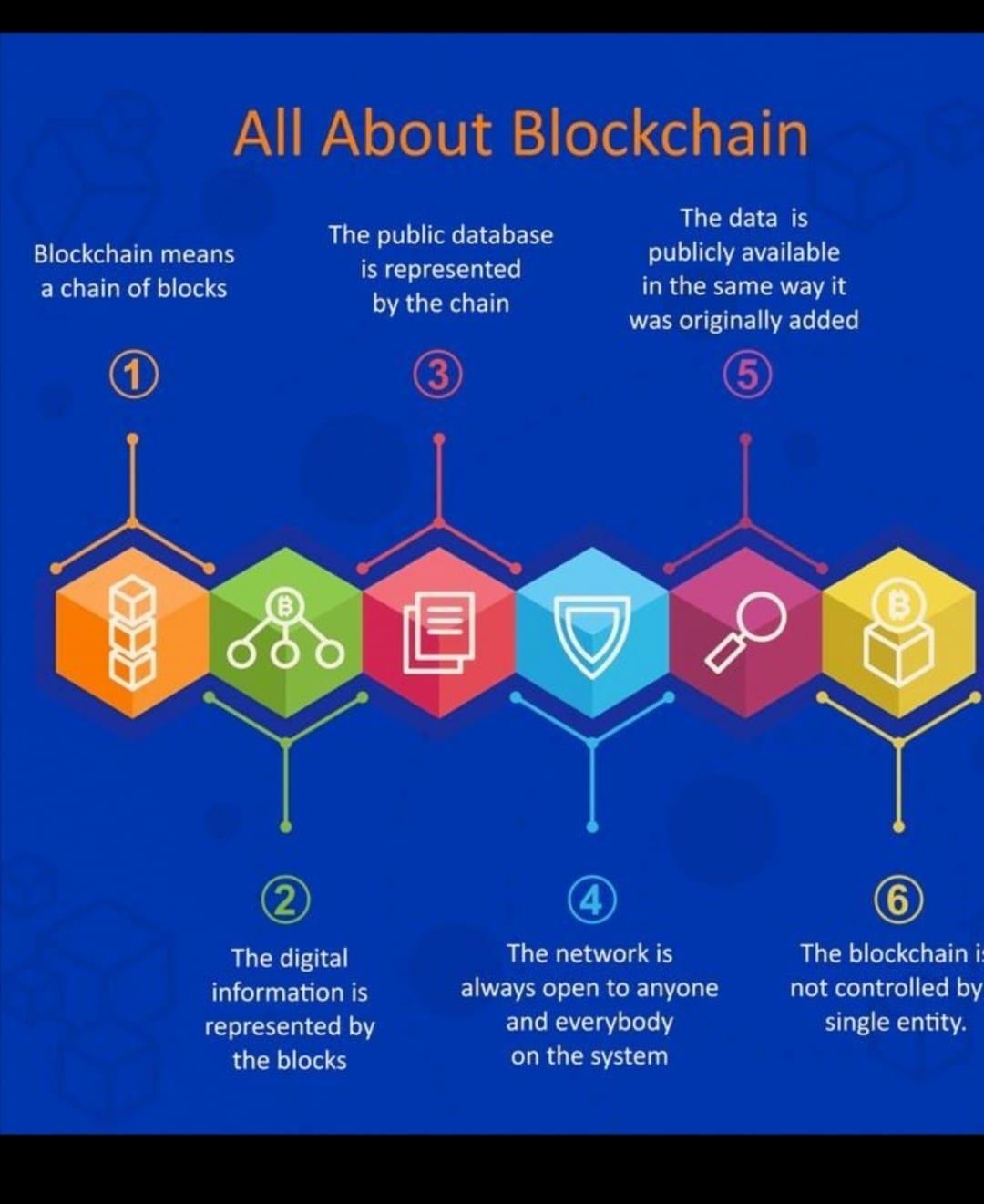 dac-diem-cua-so-cai-blockchain