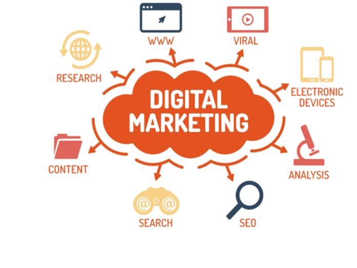 nhung-uu-diem-cua-digital-marketing-la-gi-ban-da-biet-chua