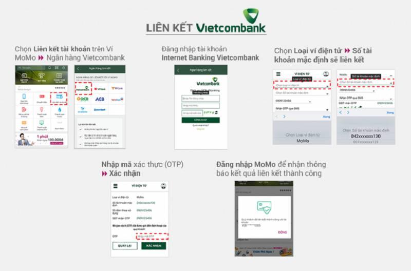 Cach-lien-ket-vi-MoMo-voi-Vietcombank