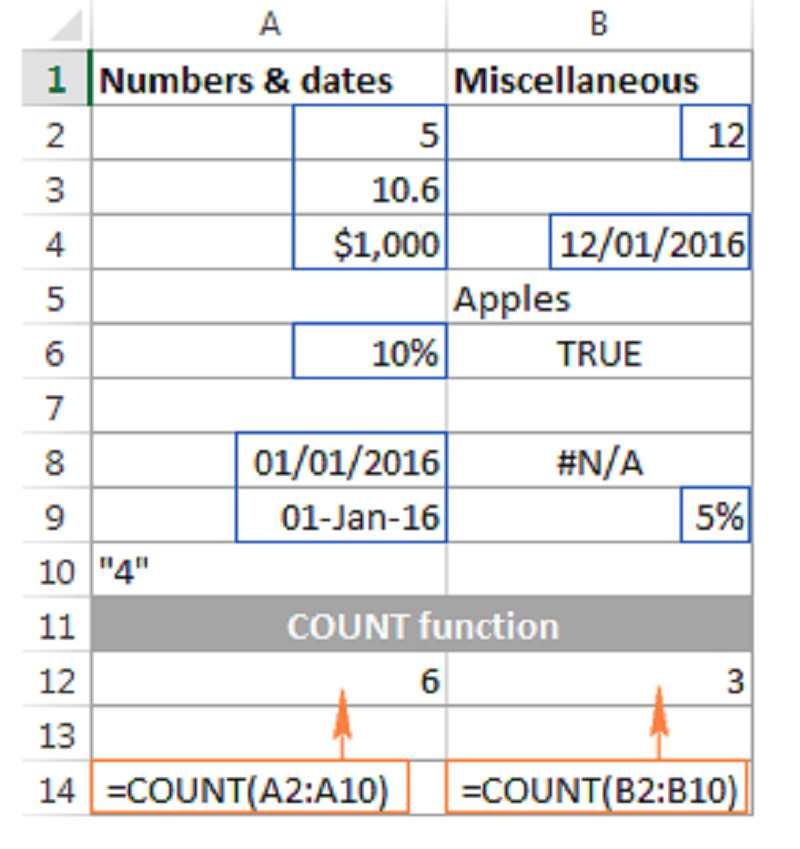 Ham-dem-trong-Excel