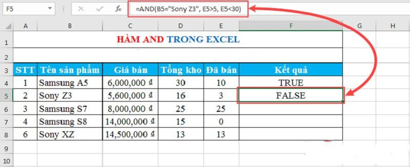 Ham-AND-trong-Excel-03