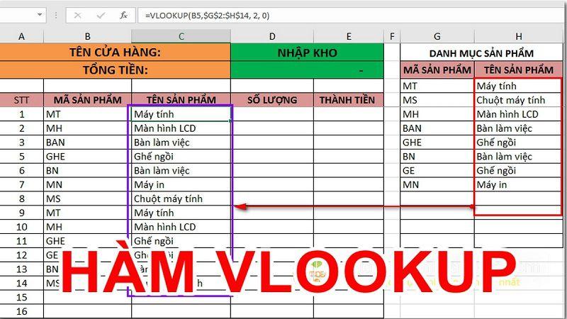 Ham-VLOOKUP-trong-Excel-01