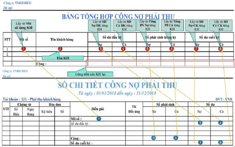 cong-no-phai-thu-tren-Excel