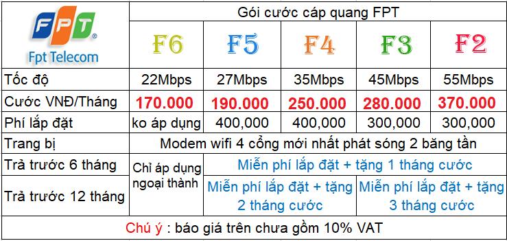 bang-gia-cap-quang-nha-mang-fpt