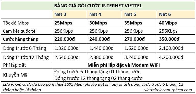 mang-wifi-nao-manh-nhat-15