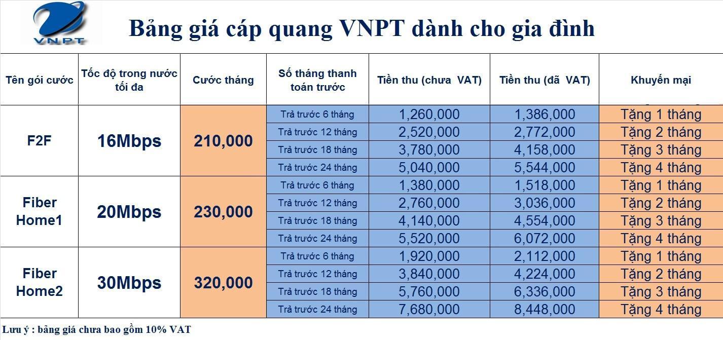 mang-wifi-nao-manh-nhat-14